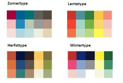 kleurtypen kolo kevin