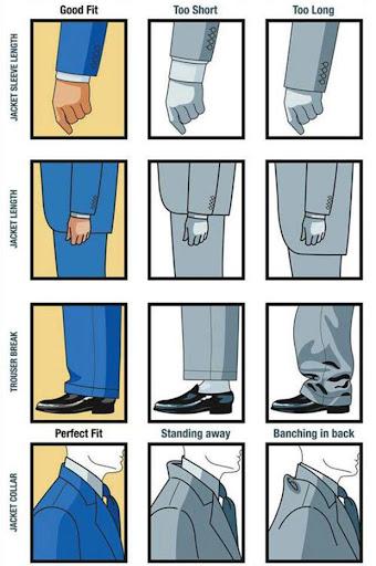 Kolo Kevin stijlboek